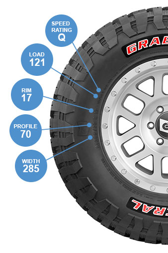 Sidewall Tyre Information Guide