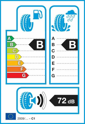 EU Tyre Label Guide