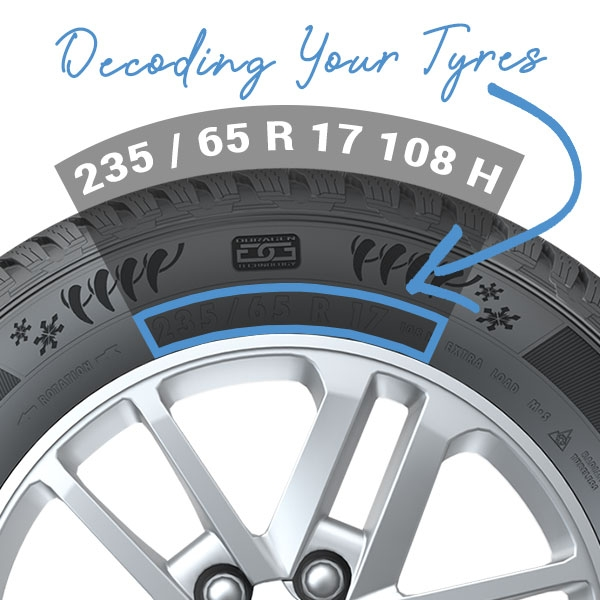 Decoding your tyres - Blog Post