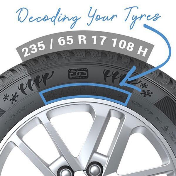 Decoding Tyres