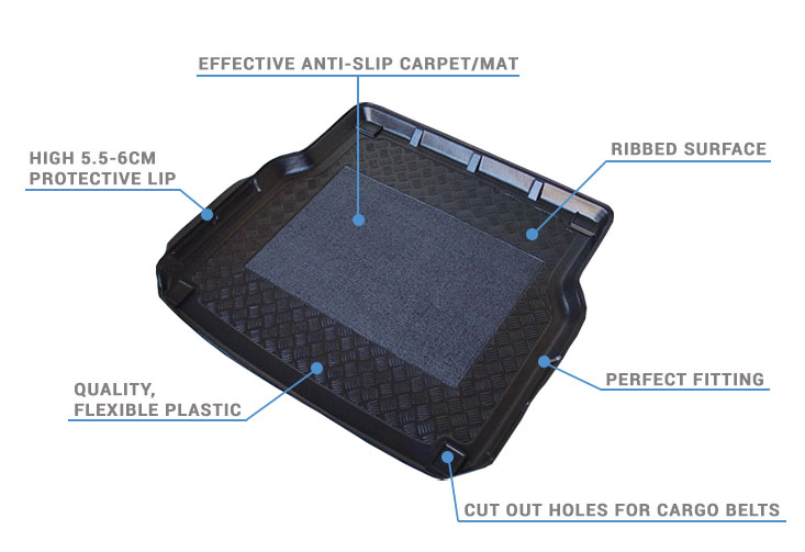 Cargo Liners Features Diagram
