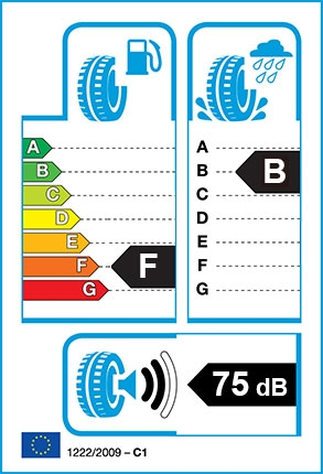 Tyre Efficiency Label - F B 75